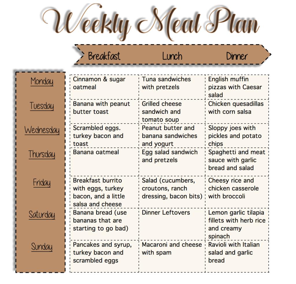50 Week Meal Plan Prudent Penny Pincher – Weekly Meal Plan