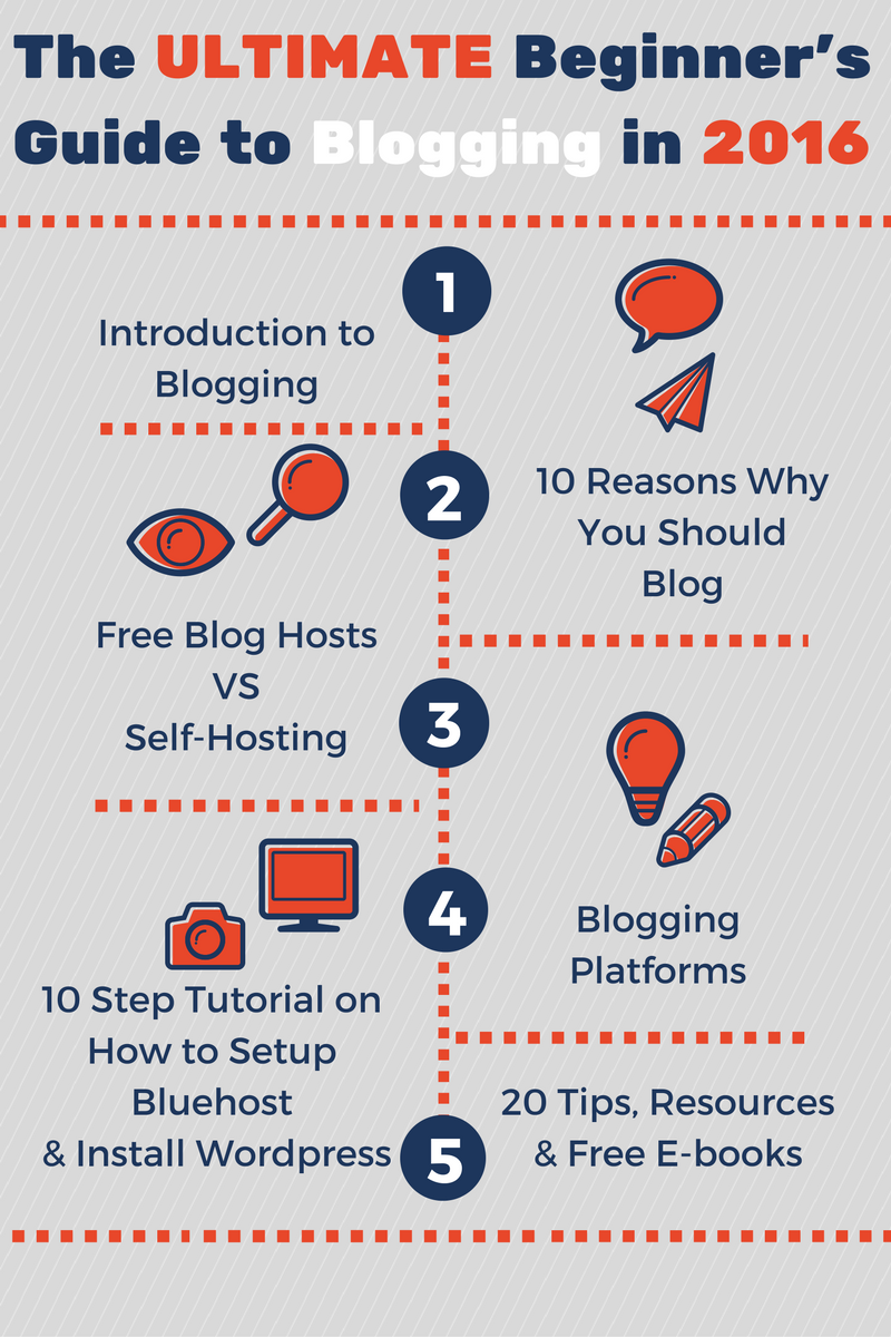 blogging-guide